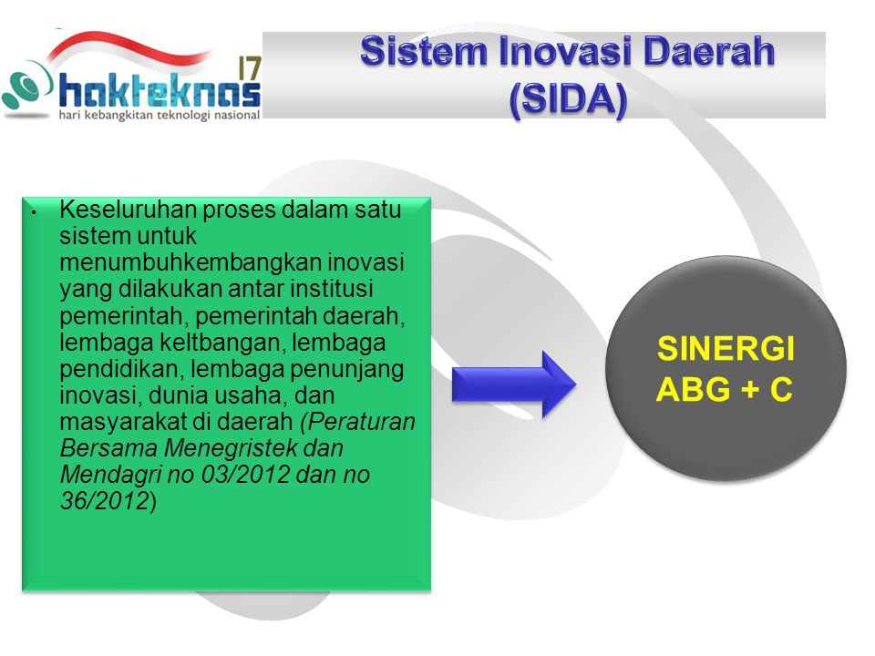 Sistem Inovasi Daerah (SIDA)