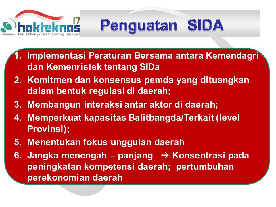 Penguatan SIDA Implementasi Peraturan Bersama antara Kemendagri dan Kemenristek tentang SIDa.