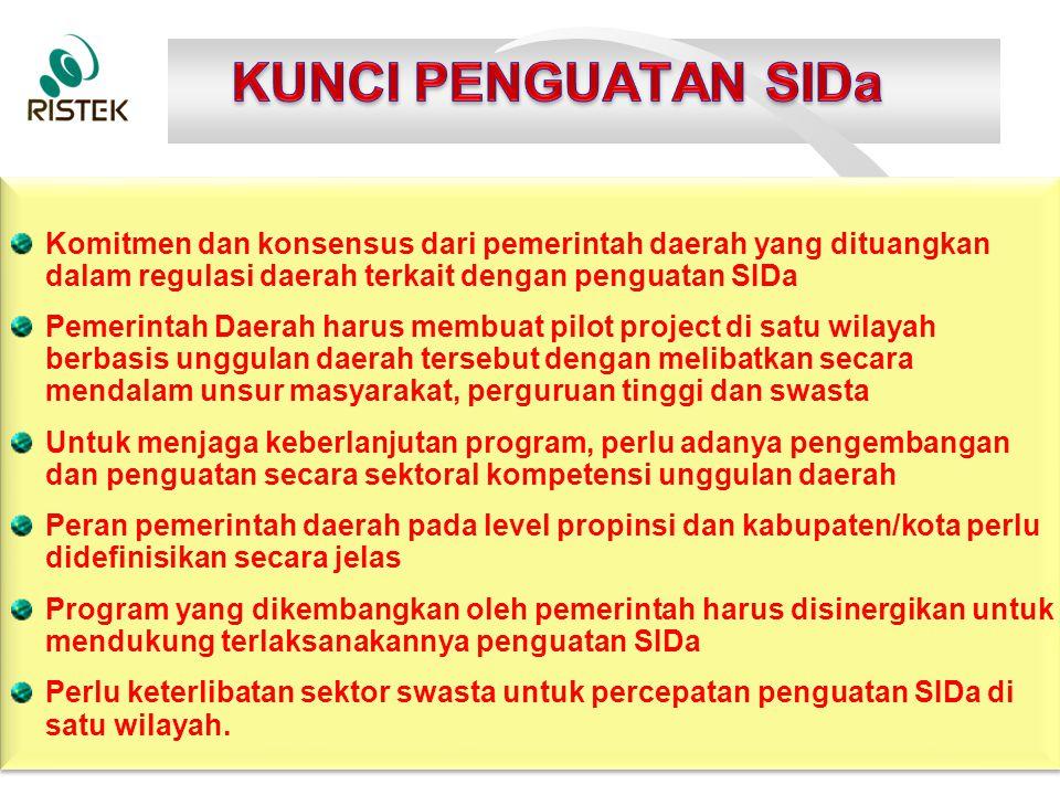 KUNCI PENGUATAN SIDa Komitmen dan konsensus dari pemerintah daerah yang dituangkan dalam regulasi daerah terkait dengan penguatan SIDa.