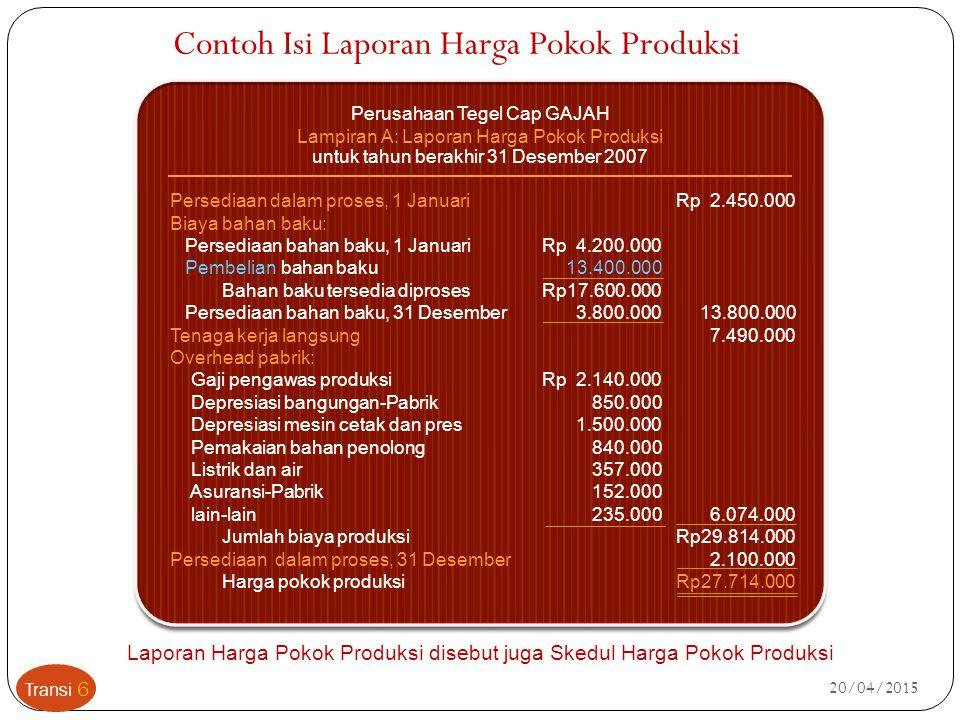 Contoh Isi Laporan Harga Pokok Produksi