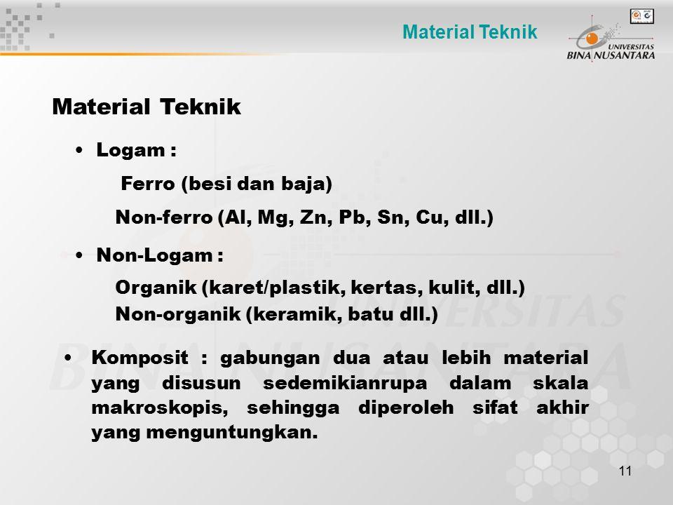Material Teknik Material Teknik Logam : Ferro (besi dan baja)