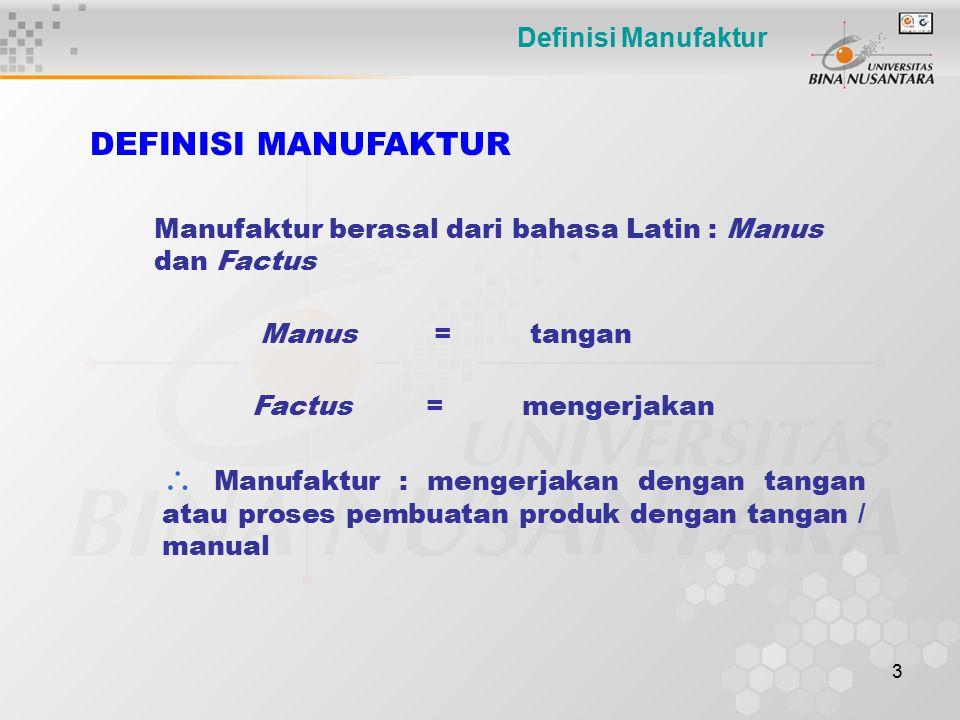 Definisi Manufaktur DEFINISI MANUFAKTUR. Manufaktur berasal dari bahasa Latin : Manus dan Factus. Manus = tangan.