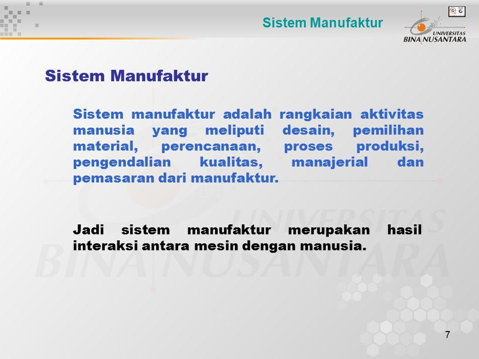 Sistem Manufaktur Sistem Manufaktur