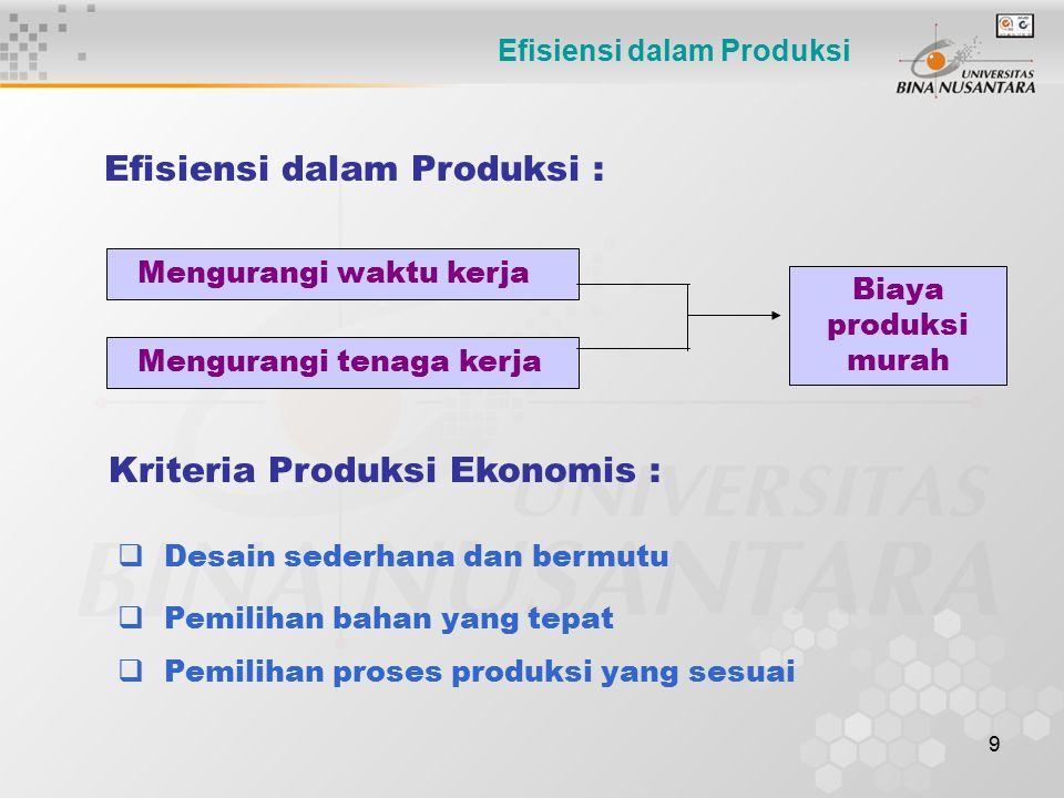 Efisiensi dalam Produksi :