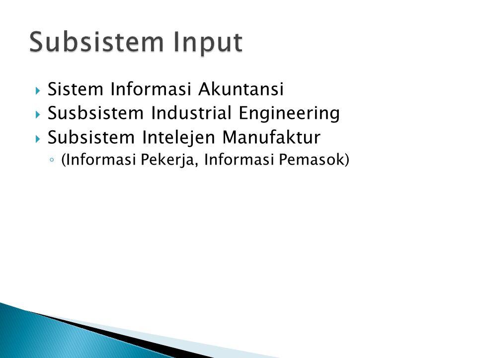 Subsistem Input Sistem Informasi Akuntansi