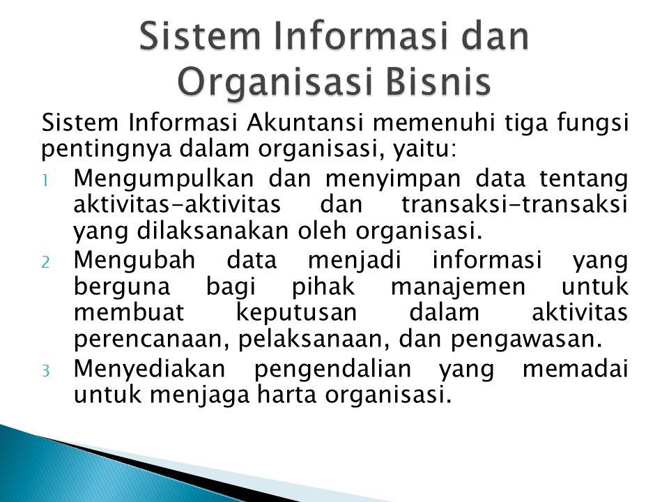 Sistem Informasi dan Organisasi Bisnis