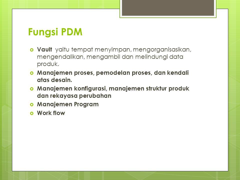 Fungsi PDM Vault yaitu tempat menyimpan, mengorganisasikan, mengendalikan, mengambil dan melindungi data produk.