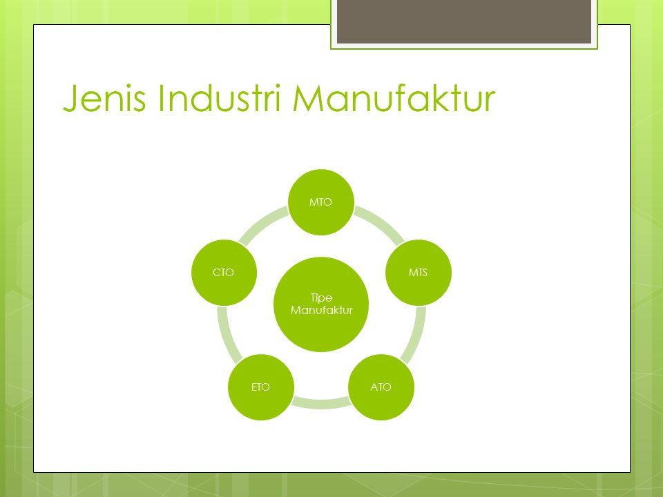 Jenis Industri Manufaktur