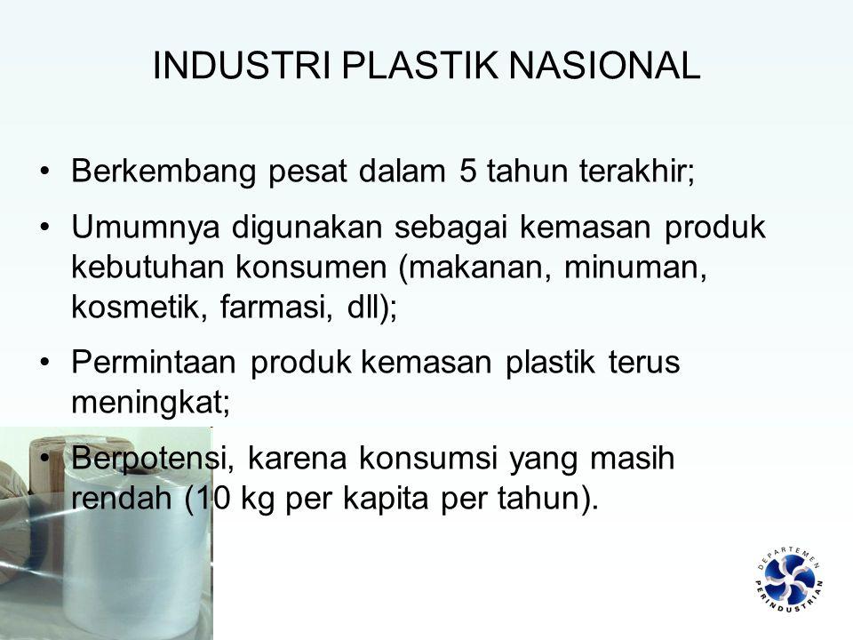 INDUSTRI PLASTIK NASIONAL