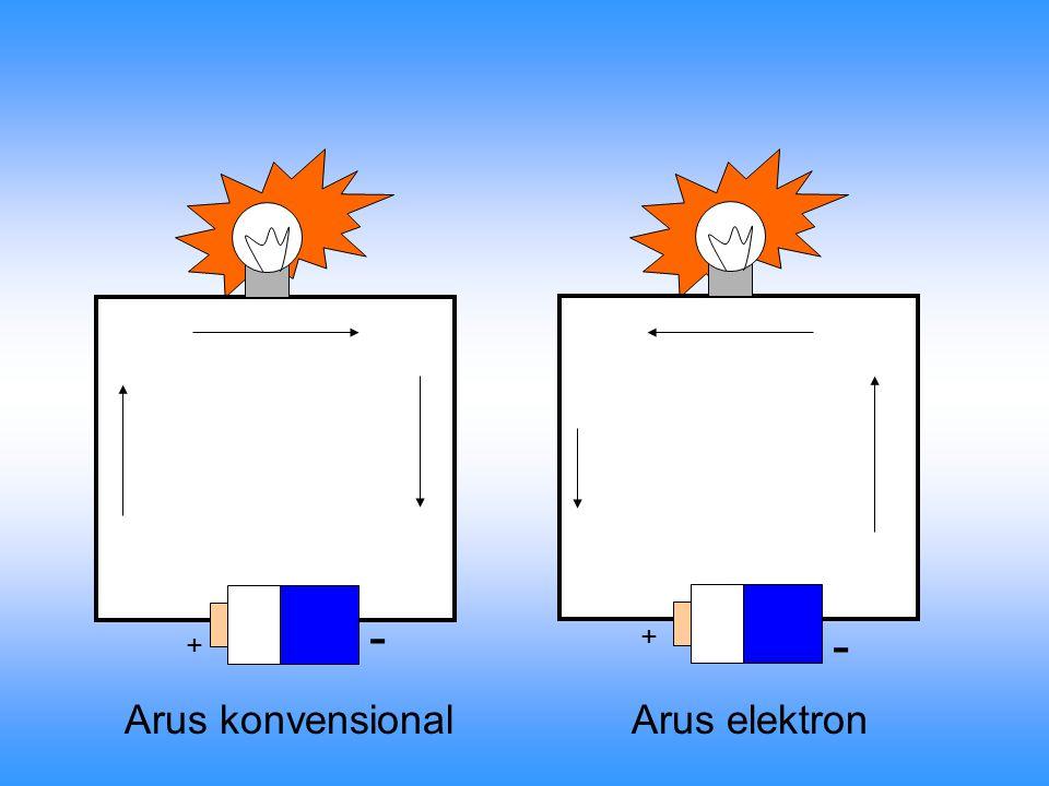 - + - + Arus konvensional Arus elektron