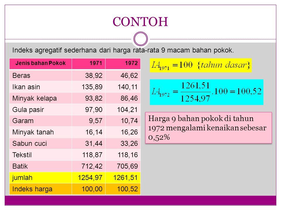 CONTOH Indeks agregatif sederhana dari harga rata-rata 9 macam bahan pokok. Jenis bahan Pokok. 1971.