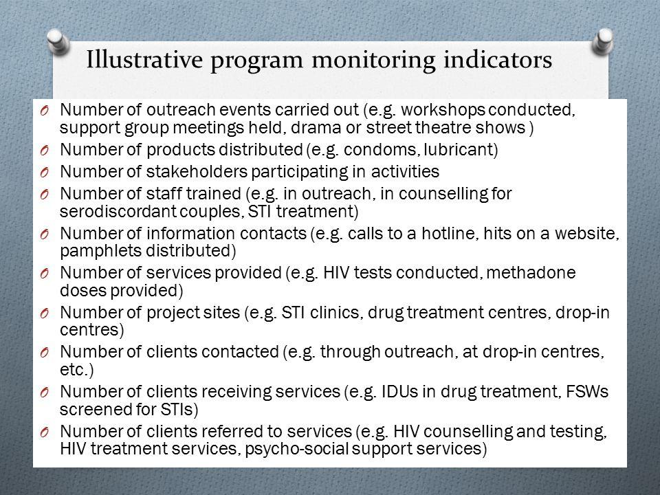 Illustrative program monitoring indicators