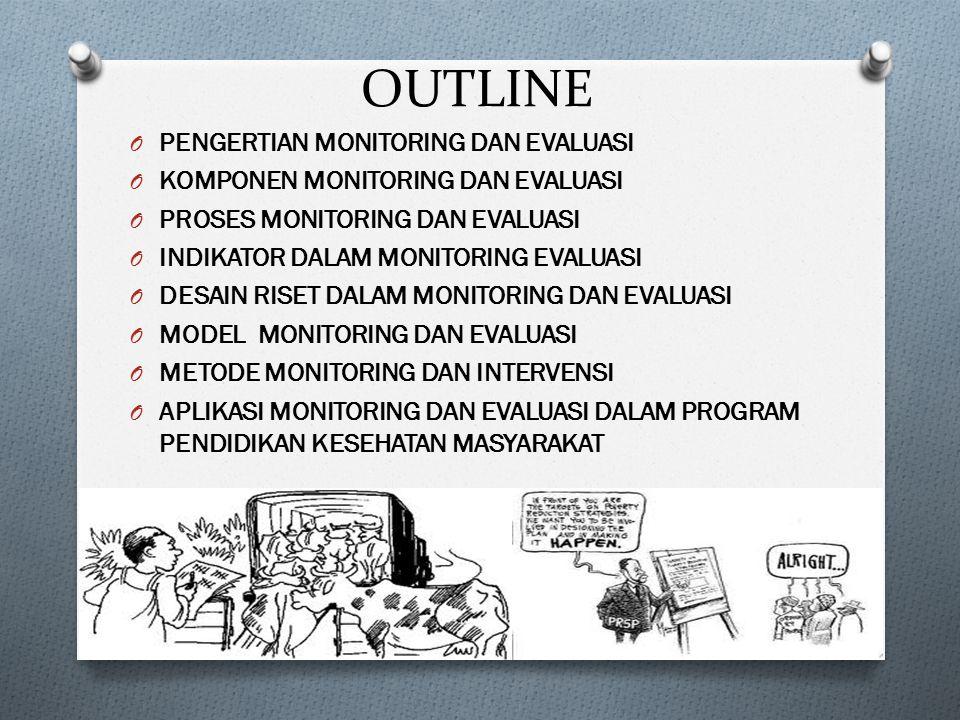 OUTLINE PENGERTIAN MONITORING DAN EVALUASI