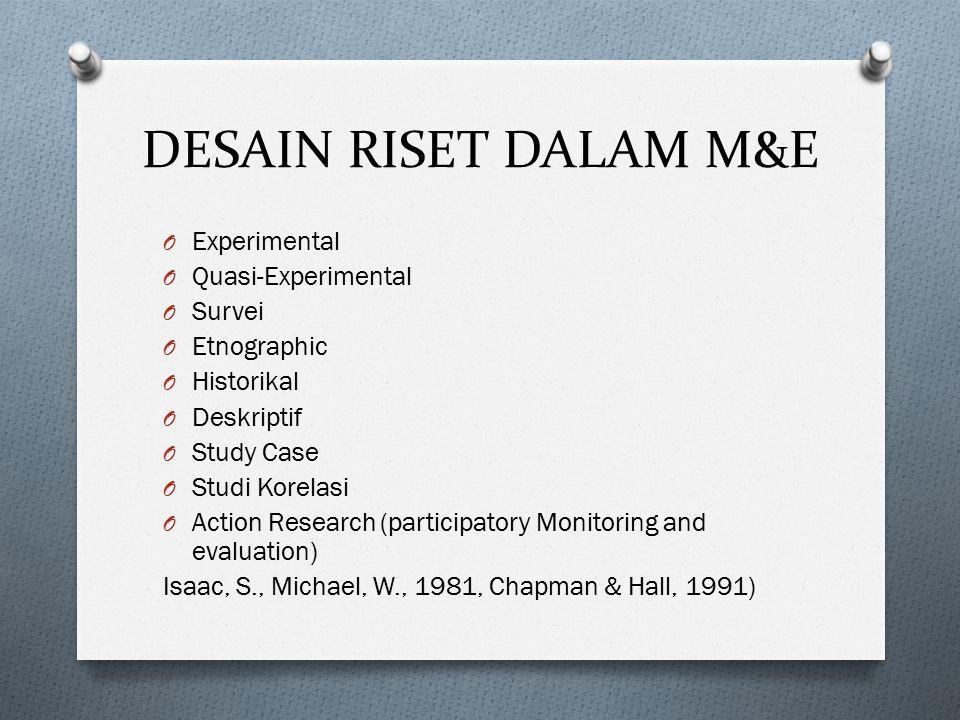 DESAIN RISET DALAM M&E Experimental Quasi-Experimental Survei