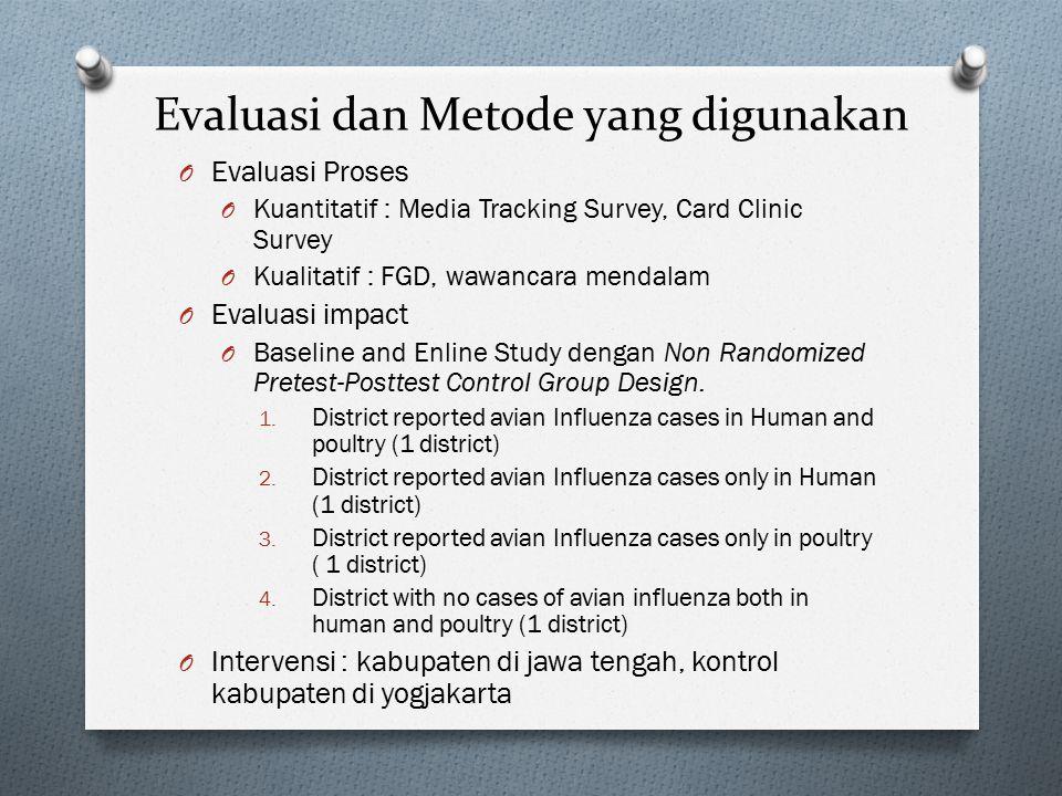 Evaluasi dan Metode yang digunakan