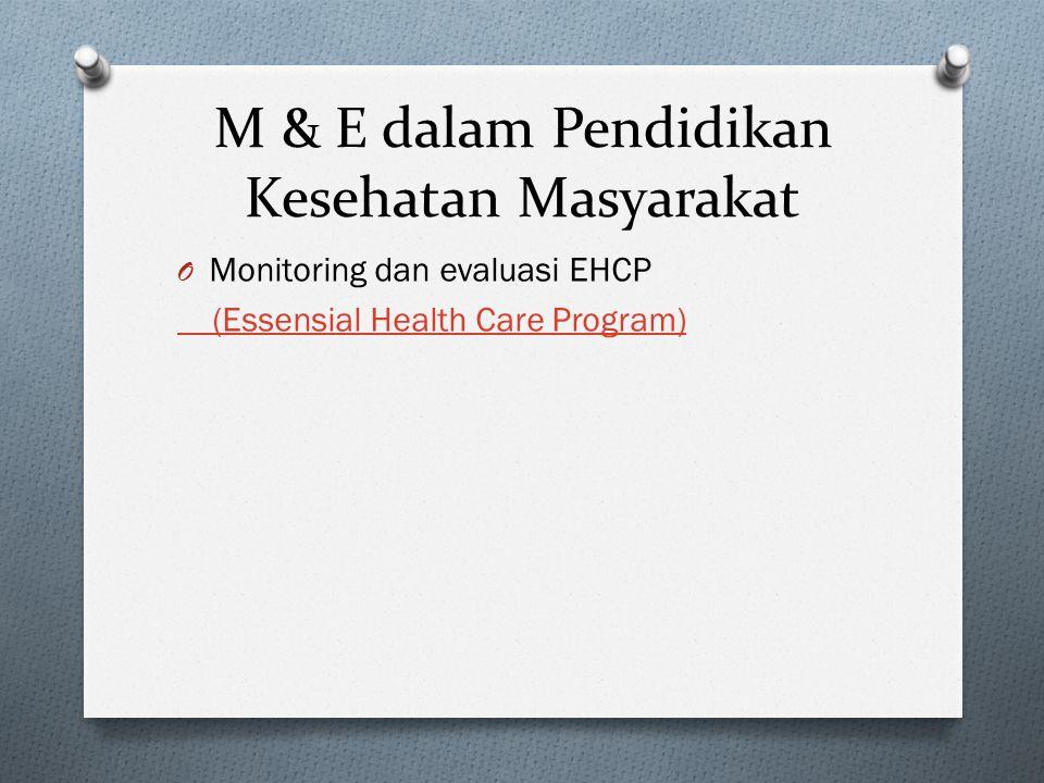 M & E dalam Pendidikan Kesehatan Masyarakat