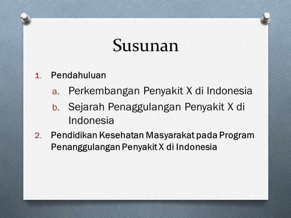 Susunan Perkembangan Penyakit X di Indonesia