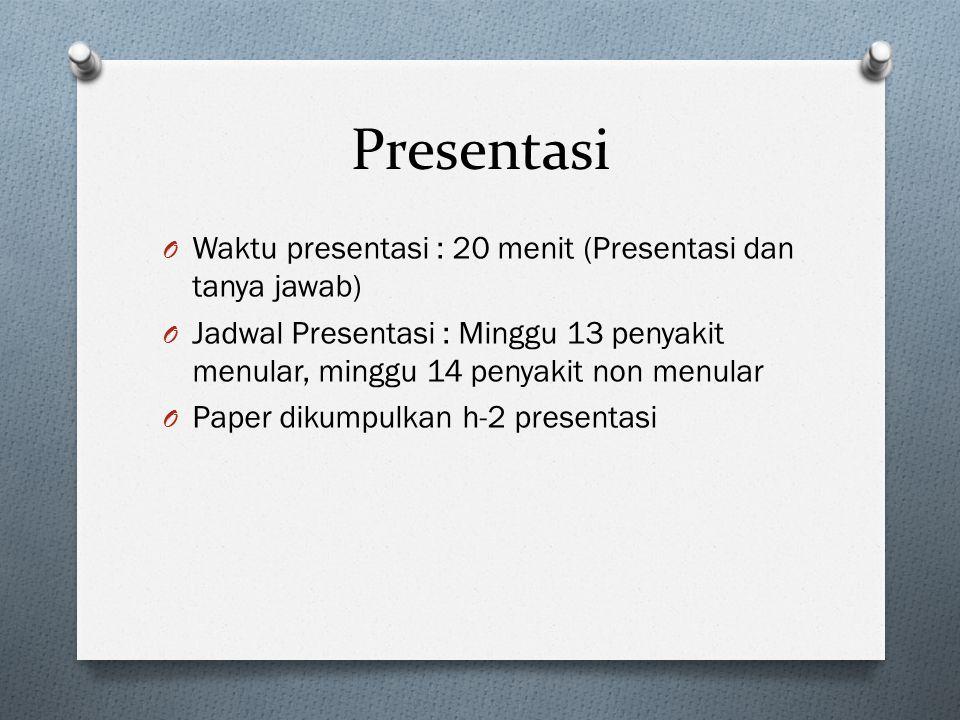 Presentasi Waktu presentasi : 20 menit (Presentasi dan tanya jawab)