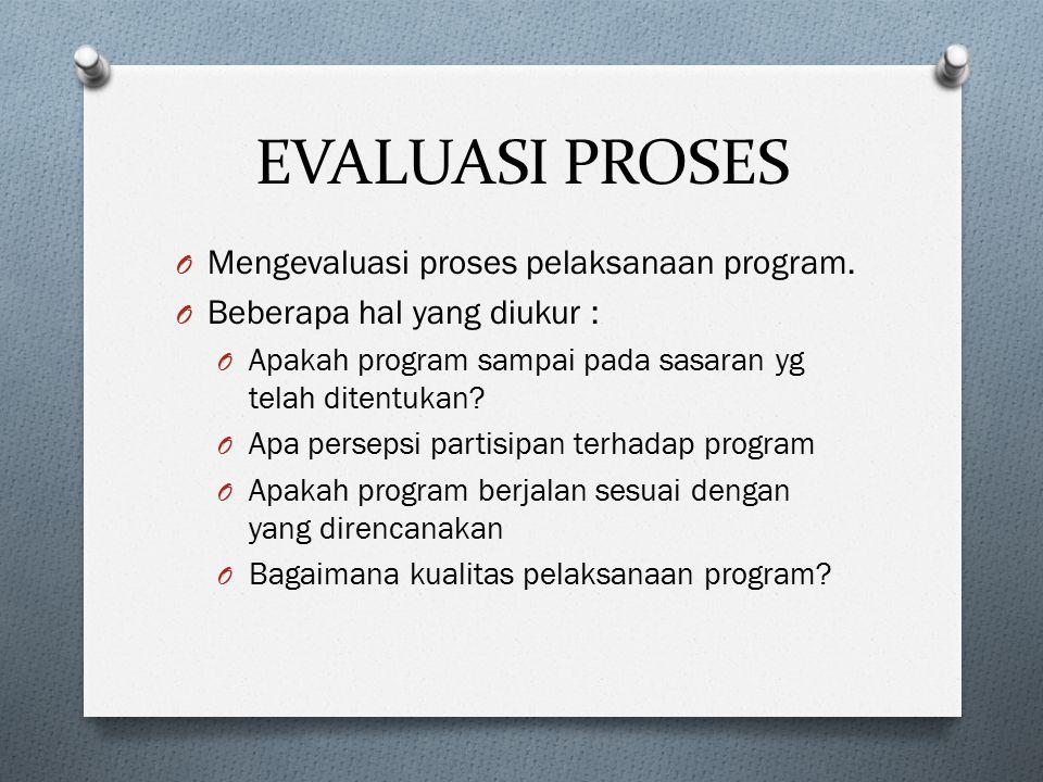 EVALUASI PROSES Mengevaluasi proses pelaksanaan program.