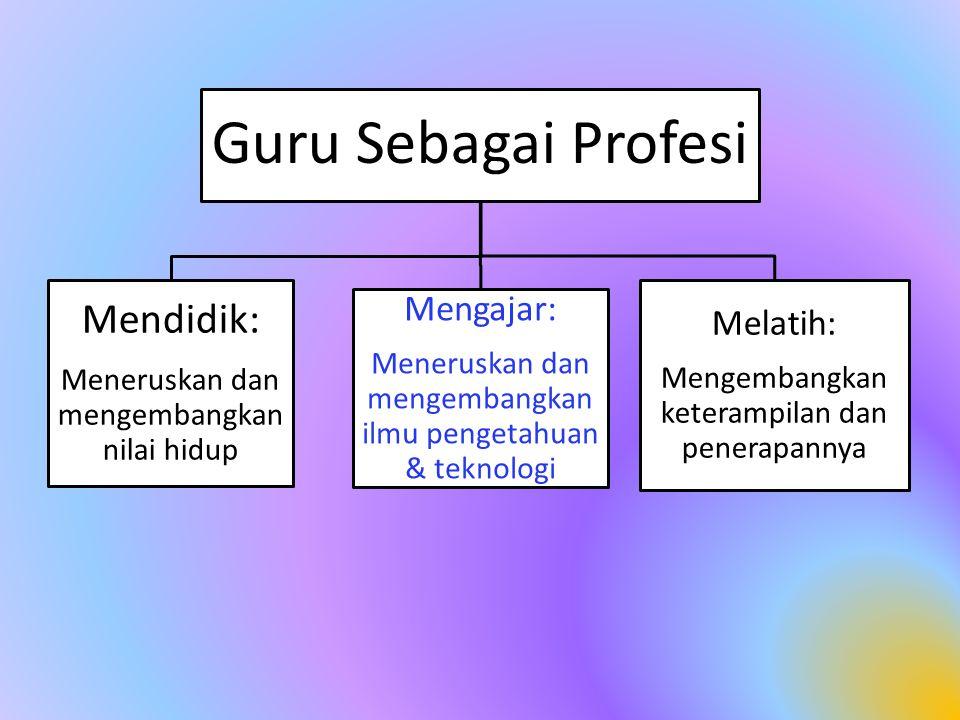Guru Sebagai Profesi Mendidik: Mengajar: Melatih: