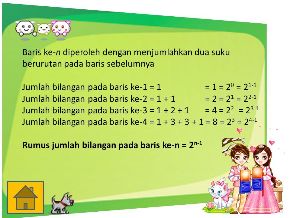 Baris ke-n diperoleh dengan menjumlahkan dua suku berurutan pada baris sebelumnya Jumlah bilangan pada baris ke-1 = 1 = 1 = 20 = 21-1 Jumlah bilangan pada baris ke-2 = 1 + 1 = 2 = 21 = 22-1 Jumlah bilangan pada baris ke-3 = 1 + 2 + 1 = 4 = 22 = 23-1 Jumlah bilangan pada baris ke-4 = 1 + 3 + 3 + 1 = 8 = 23 = 24-1 Rumus jumlah bilangan pada baris ke-n = 2n-1