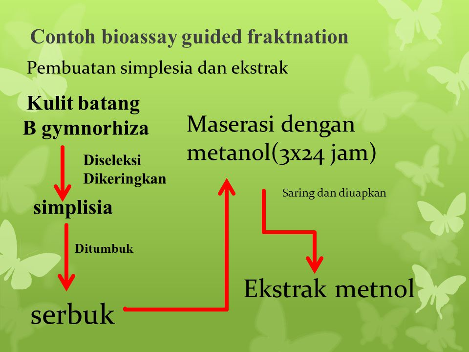 Contoh bioassay guided fraktnation