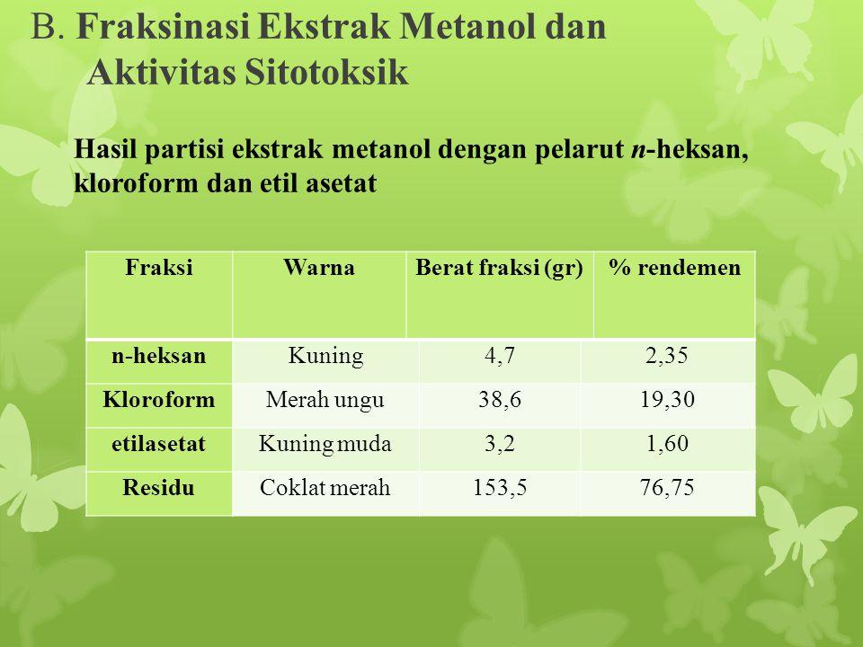 B. Fraksinasi Ekstrak Metanol dan Aktivitas Sitotoksik