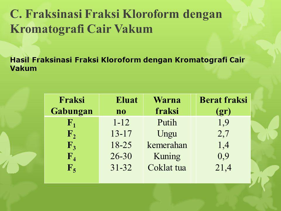 C. Fraksinasi Fraksi Kloroform dengan Kromatografi Cair Vakum