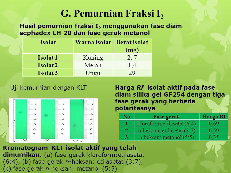 G. Pemurnian Fraksi I2 Isolat Warna isolat Berat isolat (mg) Isolat 1