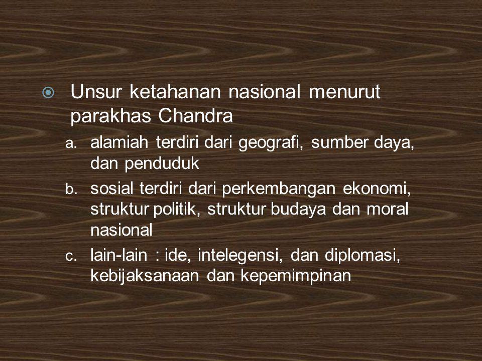 Unsur ketahanan nasional menurut parakhas Chandra