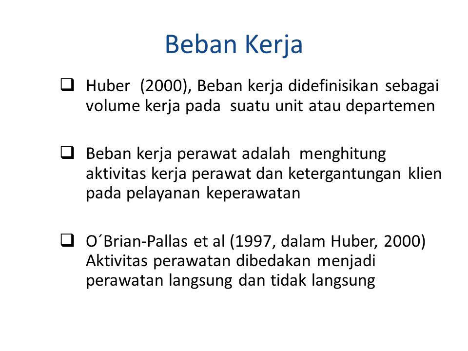 Beban Kerja Huber (2000), Beban kerja didefinisikan sebagai volume kerja pada suatu unit atau departemen.