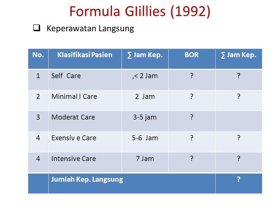 Formula GIillies (1992) Keperawatan Langsung No. Klasifikasi Pasien