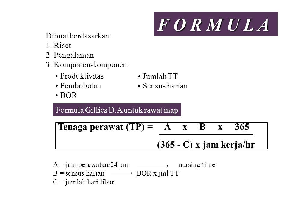 F O R M U L A Tenaga perawat (TP) = A x B x 365