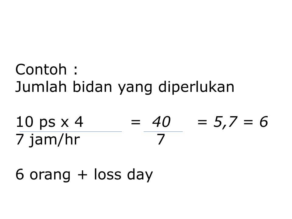 Contoh : Jumlah bidan yang diperlukan. 10 ps x 4 = 40 = 5,7 = 6. 7 jam/hr 7.
