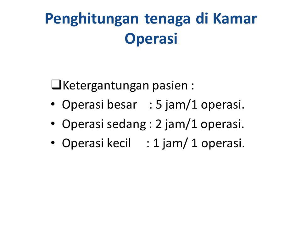 Penghitungan tenaga di Kamar Operasi