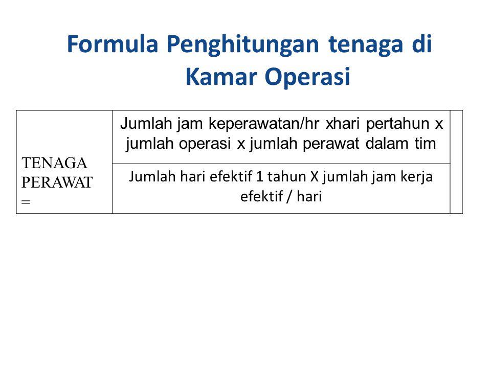 Formula Penghitungan tenaga di Kamar Operasi