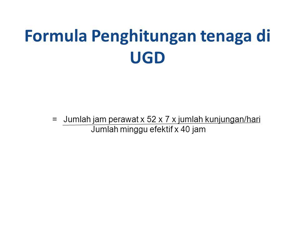 Formula Penghitungan tenaga di UGD