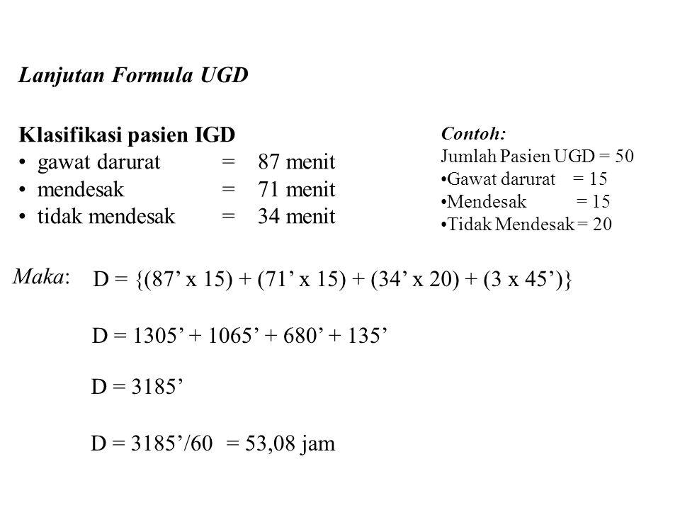 Klasifikasi pasien IGD gawat darurat = 87 menit mendesak = 71 menit