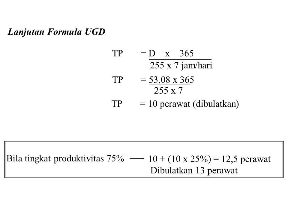 Lanjutan Formula UGD TP = D x 365. 255 x 7 jam/hari. TP = 53,08 x 365. 255 x 7. TP = 10 perawat (dibulatkan)
