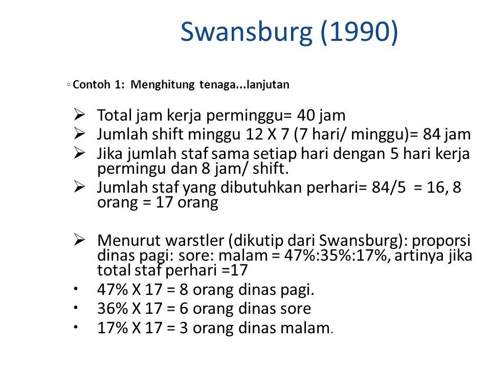 Swansburg (1990) Total jam kerja perminggu= 40 jam