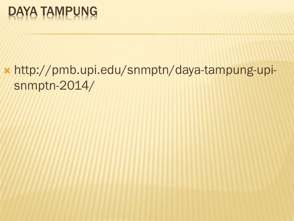 Daya Tampung http://pmb.upi.edu/snmptn/daya-tampung-upi-snmptn-2014/