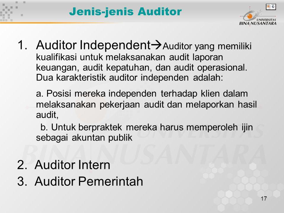 Jenis-jenis Auditor