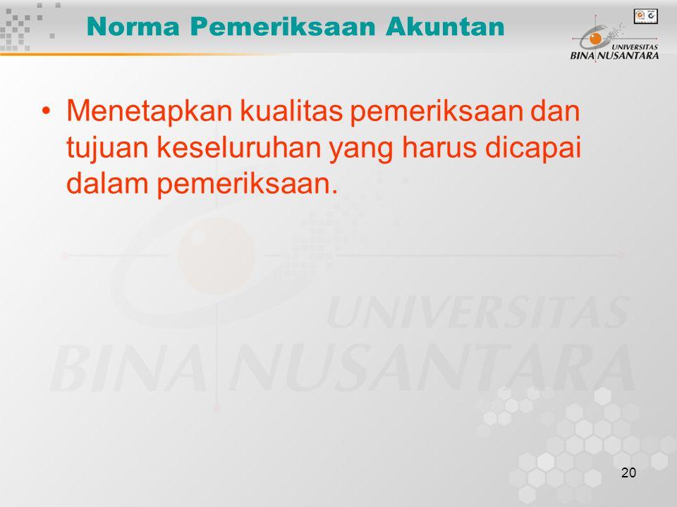 Norma Pemeriksaan Akuntan