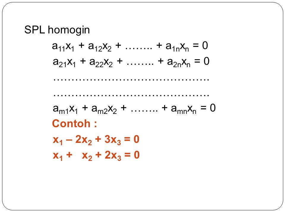 SPL homogin a11x1 + a12x2 + ……. + a1nxn = 0 a21x1 + a22x2 + ……