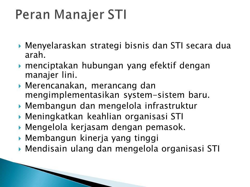 Peran Manajer STI Menyelaraskan strategi bisnis dan STI secara dua arah. menciptakan hubungan yang efektif dengan manajer lini.