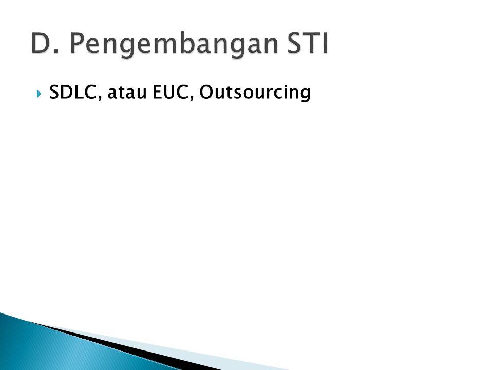 D. Pengembangan STI SDLC, atau EUC, Outsourcing