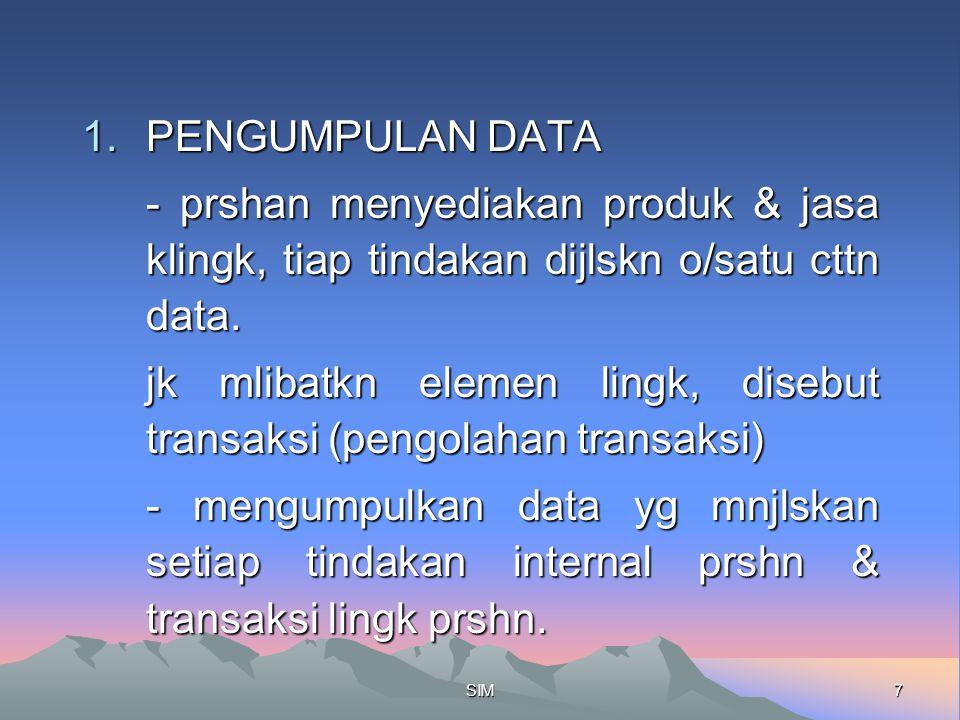 jk mlibatkn elemen lingk, disebut transaksi (pengolahan transaksi)