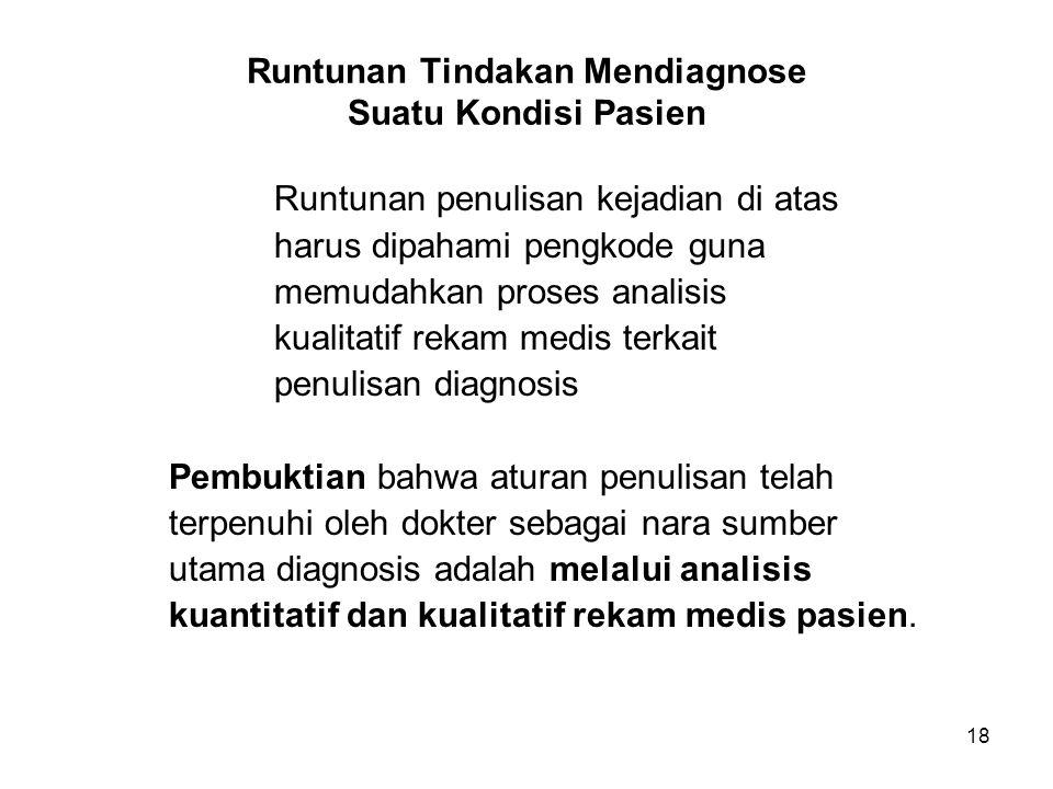 Runtunan Tindakan Mendiagnose Suatu Kondisi Pasien
