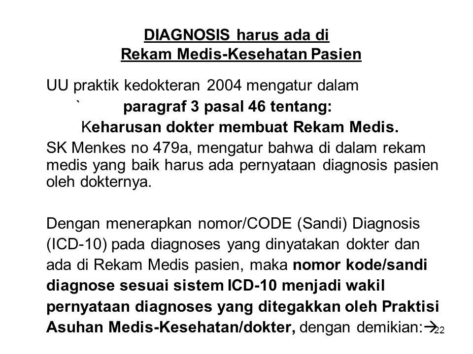 DIAGNOSIS harus ada di Rekam Medis-Kesehatan Pasien