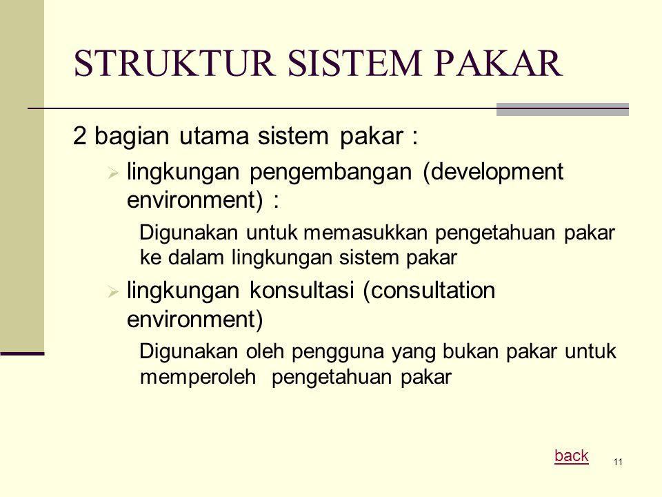 STRUKTUR SISTEM PAKAR 2 bagian utama sistem pakar :